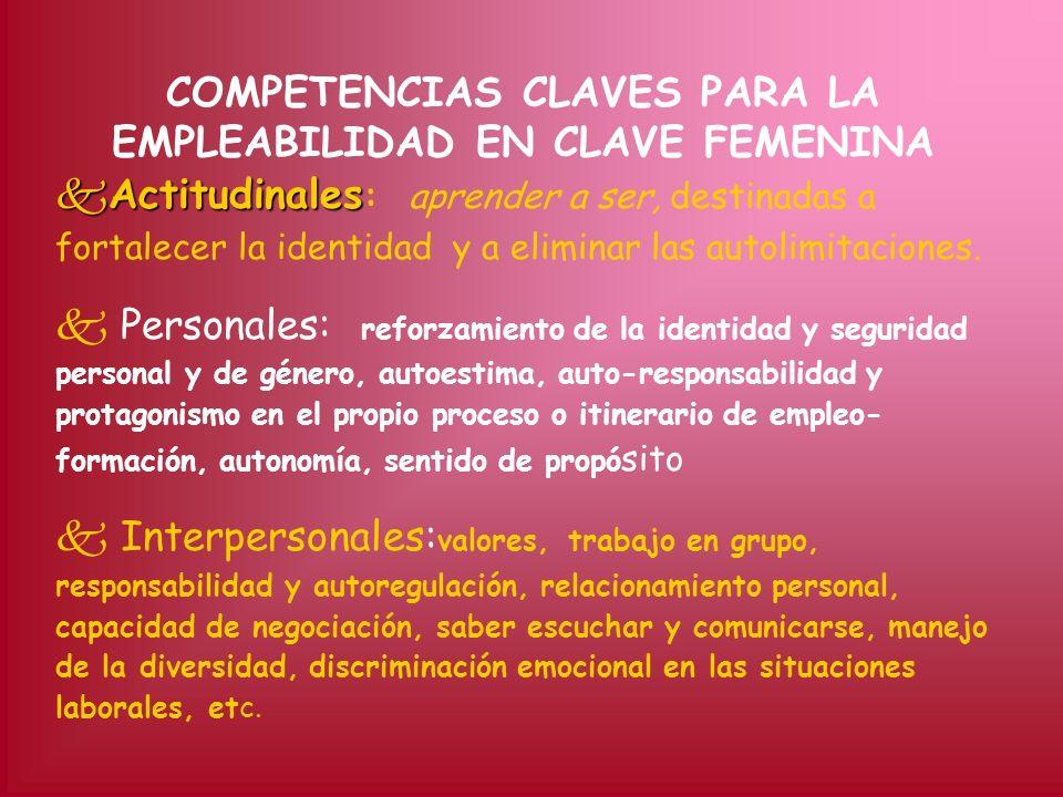 COMPETENCIAS CLAVES PARA LA EMPLEABILIDAD EN CLAVE FEMENINA Transversales Transversales: capacidad de aprender a hacer, movilizar y adaptar conocimientos y capacidades a circunstancias nuevas.