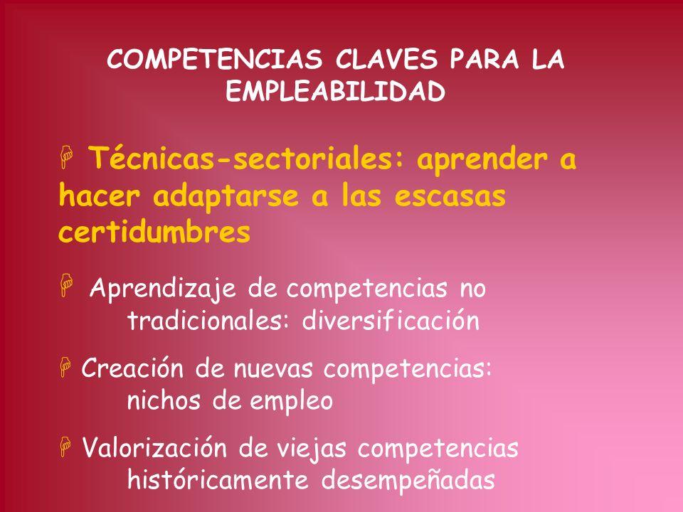 COMPETENCIAS CLAVES PARA LA EMPLEABILIDAD EN CLAVE FEMENINA kActitudinales kActitudinales : aprender a ser, destinadas a fortalecer la identidad y a eliminar las autolimitaciones.