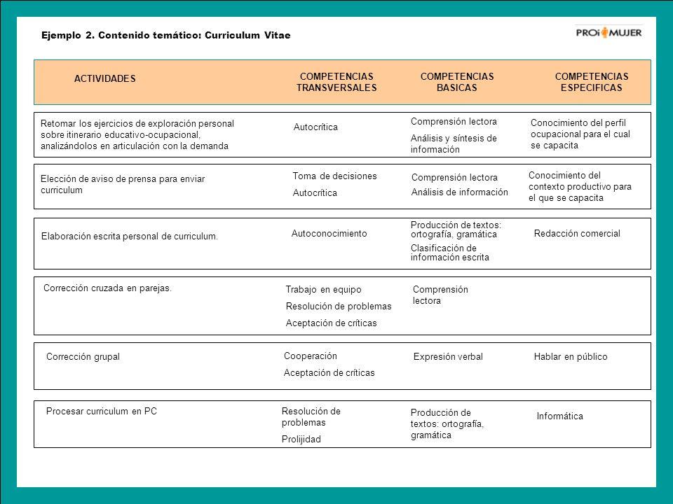 Ejemplo 2. Contenido temático: Curriculum Vitae Retomar los ejercicios de exploración personal sobre itinerario educativo-ocupacional, analizándolos e