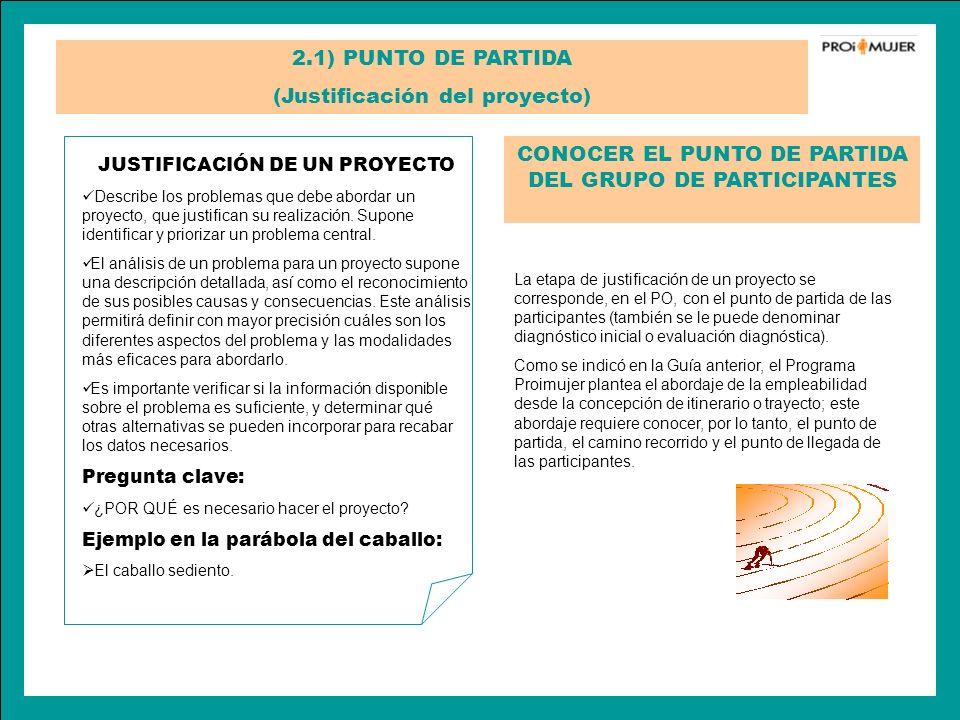 2.1) PUNTO DE PARTIDA (Justificación del proyecto) JUSTIFICACIÓN DE UN PROYECTO Describe los problemas que debe abordar un proyecto, que justifican su