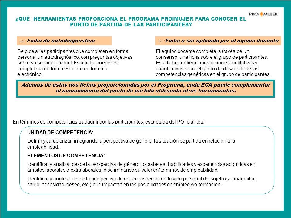 ¿QUÉ HERRAMIENTAS PROPORCIONA EL PROGRAMA PROIMUJER PARA CONOCER EL PUNTO DE PARTIDA DE LAS PARTICIPANTES? Ficha de autodiagnóstico Ficha a ser aplica