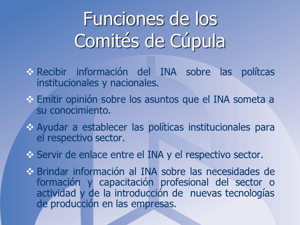 Funciones de los Comités de Cúpula Recibir información del INA sobre las polítcas institucionales y nacionales. Emitir opinión sobre los asuntos que e