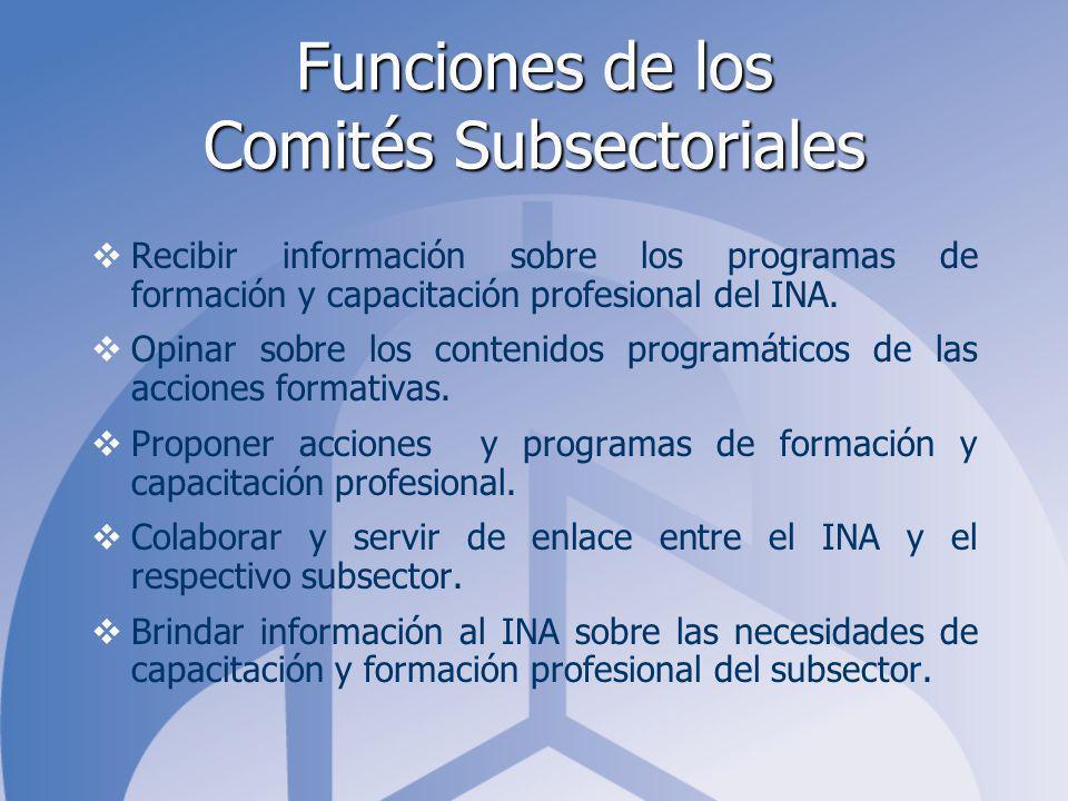 Funciones de los Comités Subsectoriales Recibir información sobre los programas de formación y capacitación profesional del INA. Opinar sobre los cont