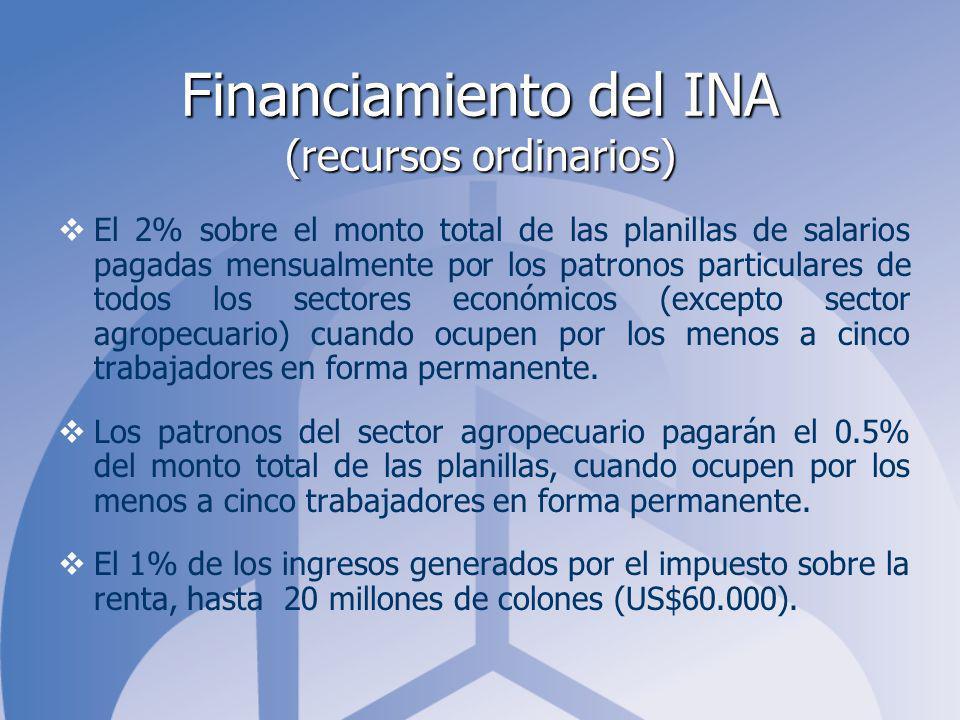 Financiamiento del INA (recursos ordinarios) El 2% sobre el monto total de las planillas de salarios pagadas mensualmente por los patronos particulares de todos los sectores económicos (excepto sector agropecuario) cuando ocupen por los menos a cinco trabajadores en forma permanente.