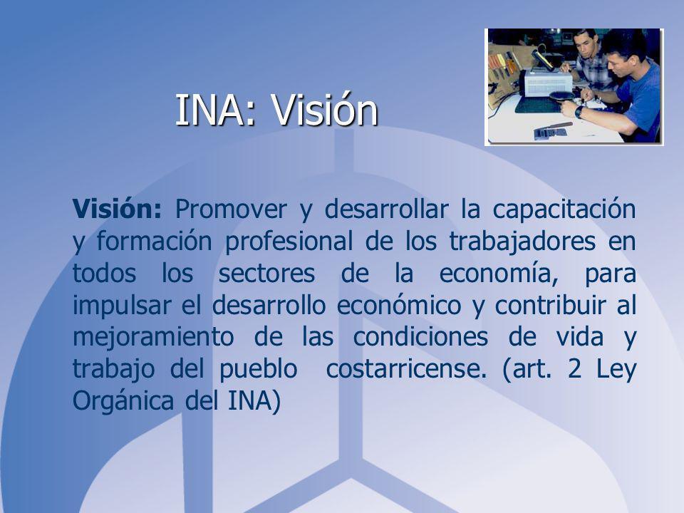 INA: Visión Visión: Promover y desarrollar la capacitación y formación profesional de los trabajadores en todos los sectores de la economía, para impulsar el desarrollo económico y contribuir al mejoramiento de las condiciones de vida y trabajo del pueblo costarricense.