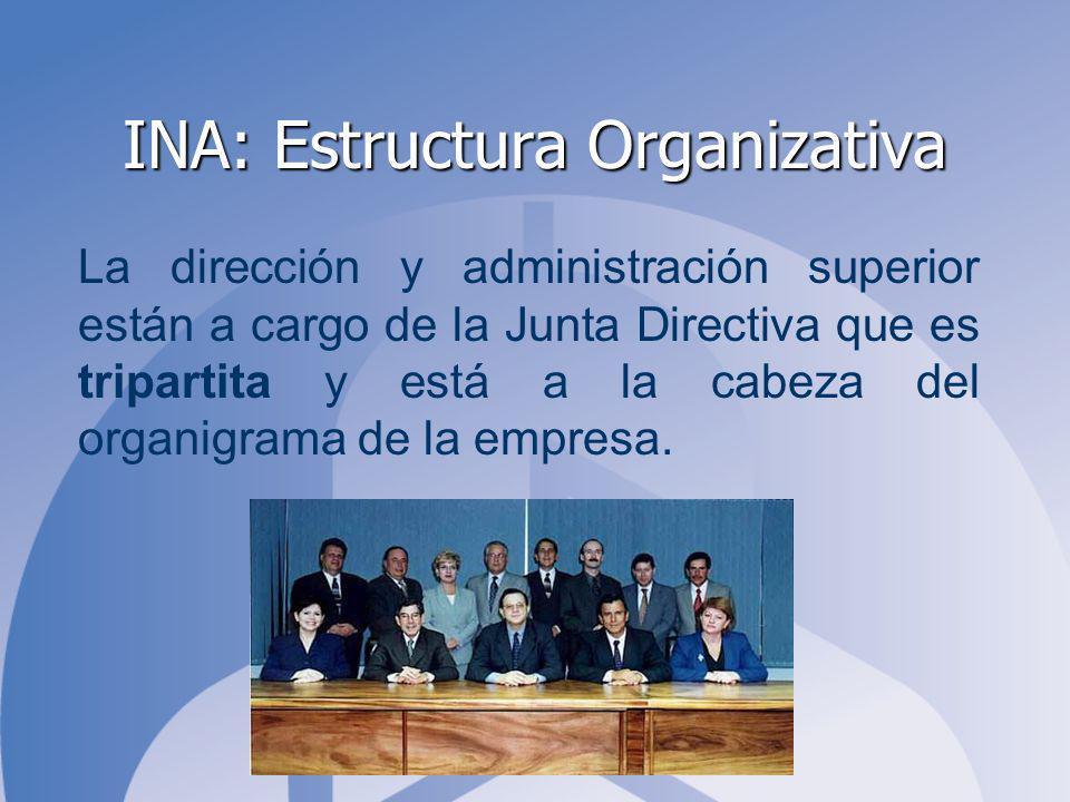INA: Estructura Organizativa La dirección y administración superior están a cargo de la Junta Directiva que es tripartita y está a la cabeza del organigrama de la empresa.