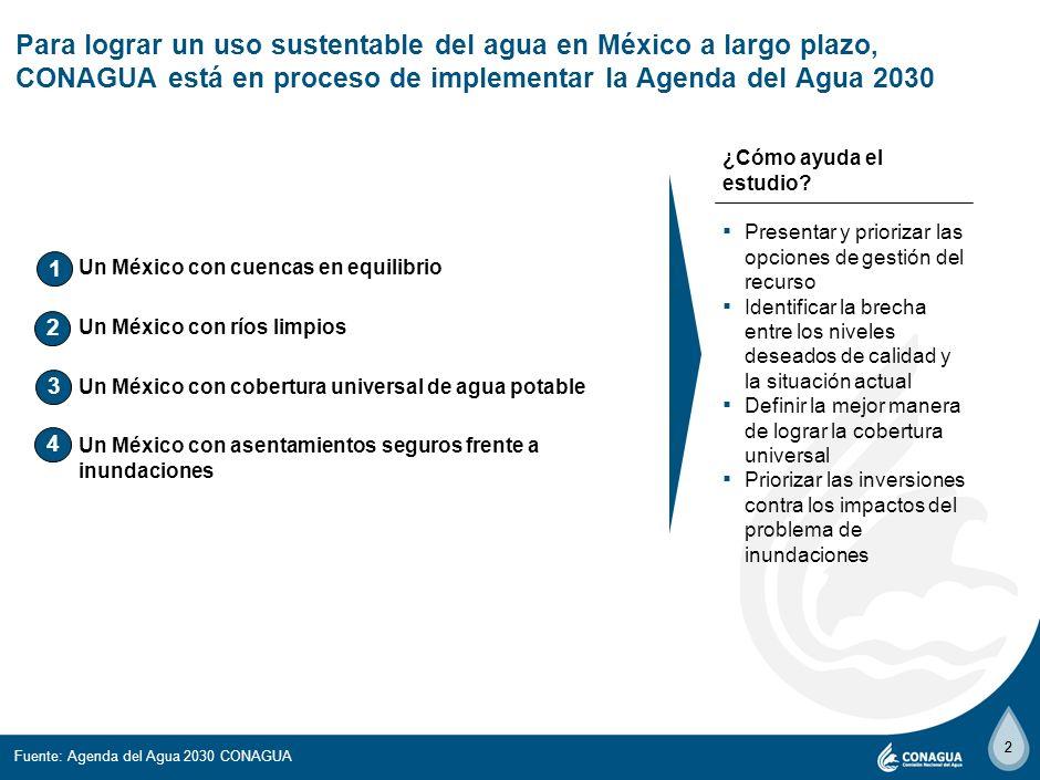 12 Incrementar la tecnificación parcelaria en Distritos y Unidades de riego Implementar riego presurizado (aspersión y localizados), riego en tiempo real y labranza óptima en ~2 millones de hectáreas 59%22% Para asegurar la implementación de la solución técnica y lograr el equilibrio en México, CONAGUA debe concentrarse en 4 líneas de acción FUENTE: Análisis de equipo Líneas de acción 1 % de solución % de inversión 95%88% Total *Parte de la inversión será absorbida por el usuario final 0.2 Incrementar el uso de tecnologías eficientes en los hogares, comercios y la industria Uso de regaderas, llaves, e inodoros de menor uso de agua así como mejorar la eficiencia de agua con tecnologías en la industria 7%22%* 4 -3.5 Impulsar la eficiencia municipal a través de sectorización y programas de reparación de fugas Sectorizar y reparar fugas en zonas urbanas reduciendo los volúmenes de extracción y potabilización 11%19% 3 -4.8 Costo marginal $/m 3 Continuar con la construcción de infraestructura para abastecer zonas en crecimiento Construcción de presas, pozos, desaladoras y reúso de agua tratada 18%25% 2 1.4 FUENTE: Análisis equipo de trabajo 1.