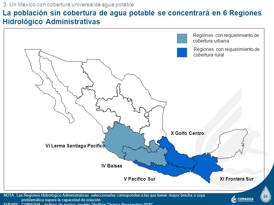 23 El reto de cobertura en alcantarillado para el país es incorporar a ~13 millones de habitantes rurales y ~27.6 millones urbanos en 2030 Crecimiento