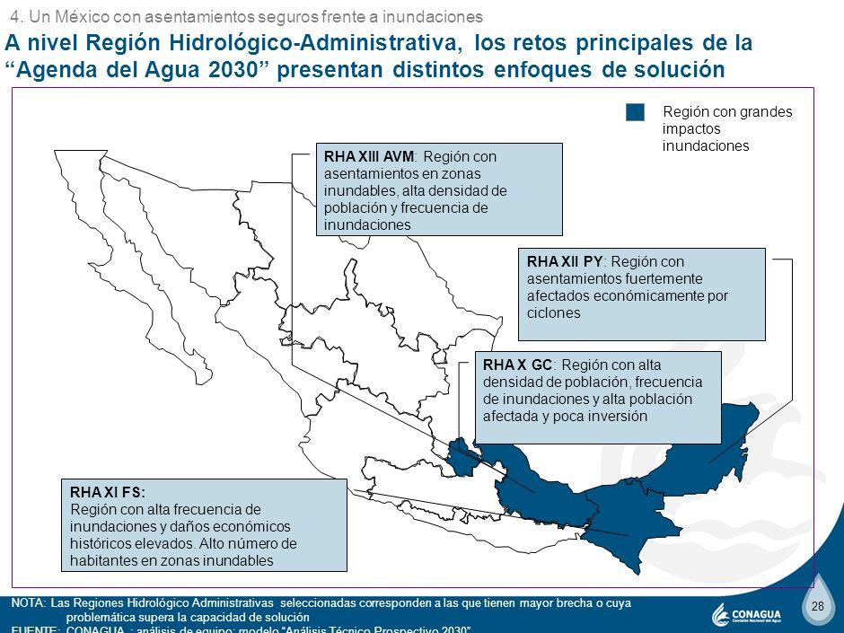 27 En los últimos 30 años, México ha sido afectado por eventos hidro- meteorológicos extremos que han afectado a más de 8 millones de personas 5.1 Llu