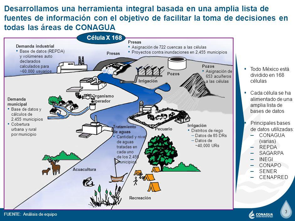 22 Para lograr un uso sustentable del agua en México a largo plazo, CONAGUA está en proceso de implementar la Agenda del Agua 2030 Fuente: Agenda del