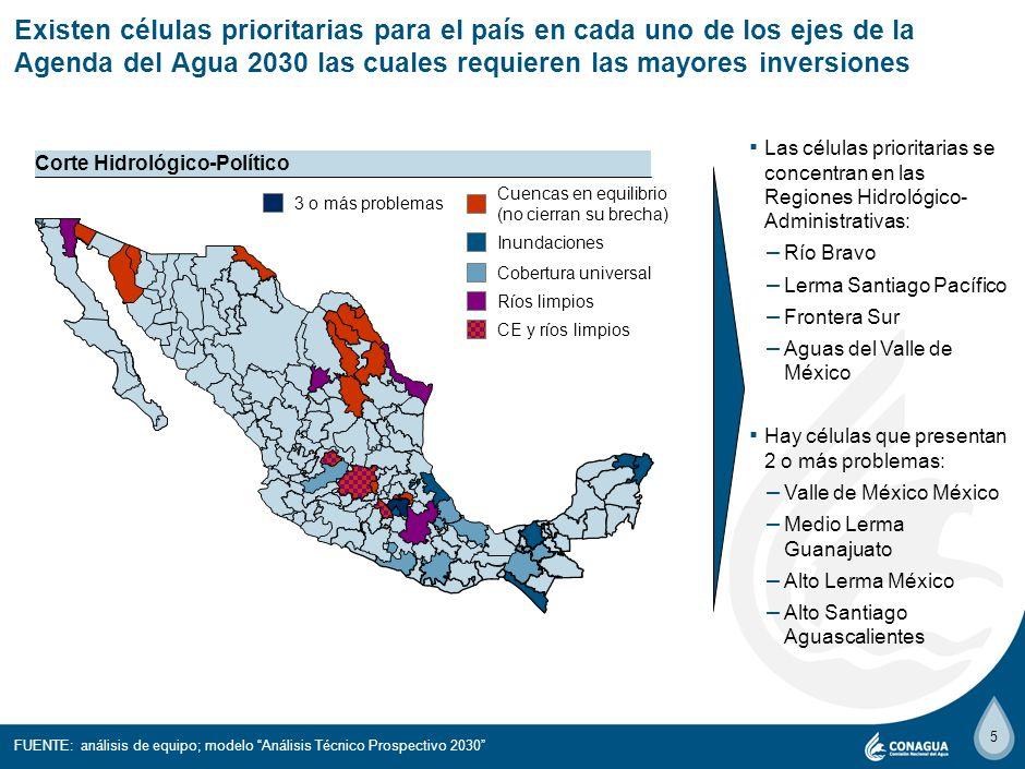 15 No satisfacer esta demanda implica un costo de oportunidad para cada uso del agua, expresado como actividad económica no realizada FUENTE: Análisis de modelo Análisis Técnico Prospectivo para cálculo de brechas por sector 9.8 3.1 2024 13.0 7.0 1.3 1.8 2012 2.9 20182030 6.7 2.4 2.1 3.6 5.3 3.5 1.9 0.5 1.1 Crecimiento de demanda agrícola Crecimiento de demanda público urbano Crecimiento de demanda industrial Actividad en riesgo por escasez de agua en escenario base Miles de hm 3 1Definido como el valor de la actividad no realizada por metro cúbico de agua no suministrado: Uso agrícola – Valor de la producción agrícola, ponderado por tipo de cultivo e intensidad en consumo de agua Uso industrial – Calculado a partir del PIB de la industria manufacturera, ponderado por la intensidad de consumo de agua Uso municipal – Asume que el crecimiento poblacional siempre se abastece a costa de la producción agrícola Demorar la acción para cerrar la brecha limitará el crecimiento agrícola e industrial hacia 2030 La escasez de agua tiene un costo económico en términos de actividad productiva no realizada Costo de oportunidad por tipo de uso 1 Pesos / m 3 Uso agrícola 2 Uso industrial 523 Uso Municipal 2 1.