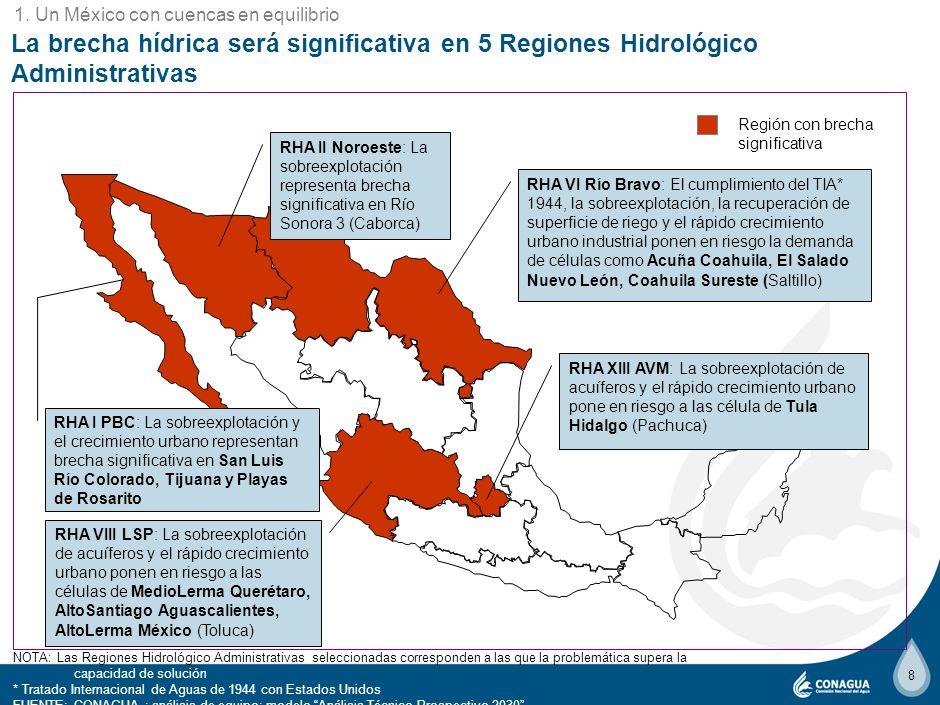 77 En el eje de cuencas en equilibrio, se cuantifica una brecha hídrica entre oferta y demanda en 2030 de ~23 mil hm 3 NOTA: Ver supuestos de proyecci