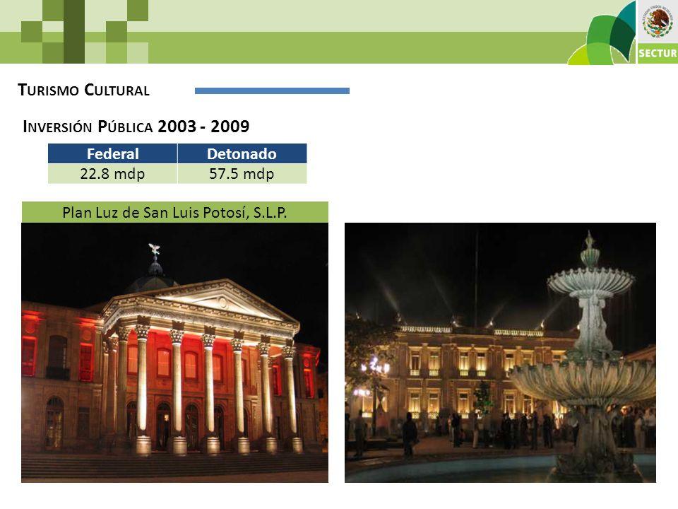T URISMO C ULTURAL Plan Luz de San Luis Potosí, S.L.P. I NVERSIÓN P ÚBLICA 2003 - 2009 FederalDetonado 22.8 mdp57.5 mdp