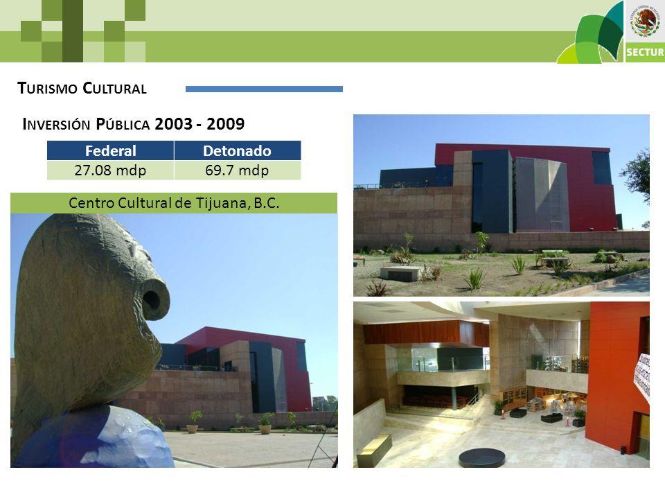 T URISMO C ULTURAL I NVERSIÓN P ÚBLICA 2003 - 2009 FederalDetonado 27.08 mdp69.7 mdp Centro Cultural de Tijuana, B.C.