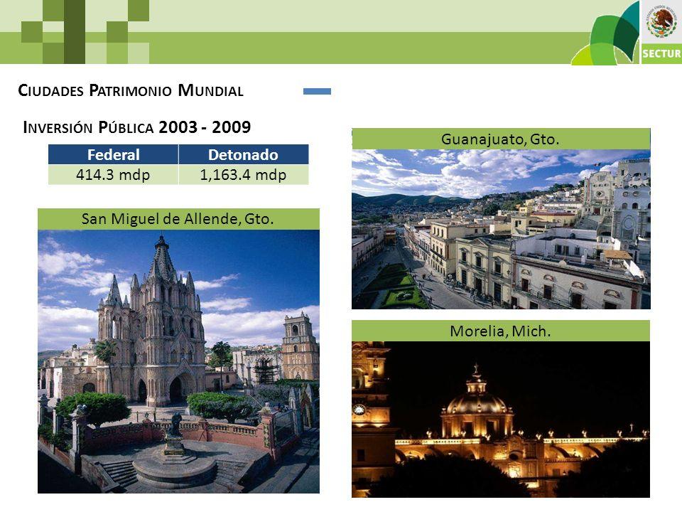 C IUDADES P ATRIMONIO M UNDIAL I NVERSIÓN P ÚBLICA 2003 - 2009 FederalDetonado 414.3 mdp1,163.4 mdp Morelia, Mich. San Miguel de Allende, Gto. Guanaju