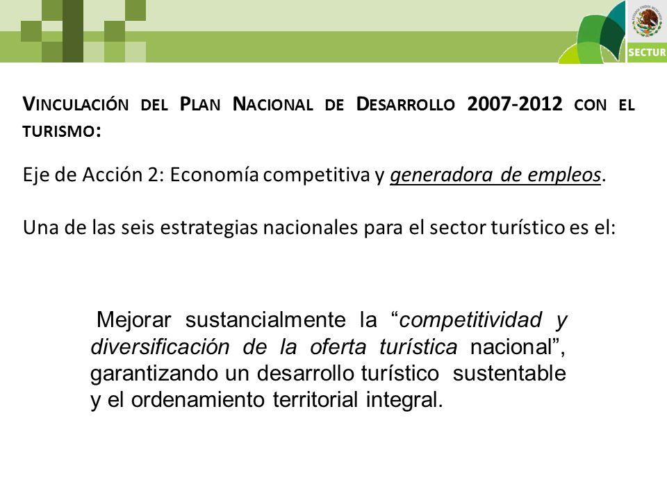 V INCULACIÓN DEL P LAN N ACIONAL DE D ESARROLLO 2007-2012 CON EL TURISMO : Eje de Acción 2: Economía competitiva y generadora de empleos. Una de las s
