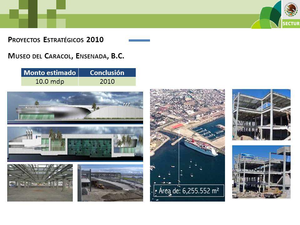P ROYECTOS E STRATÉGICOS 2010 M USEO DEL C ARACOL, E NSENADA, B.C. Monto estimadoConclusión 10.0 mdp2010