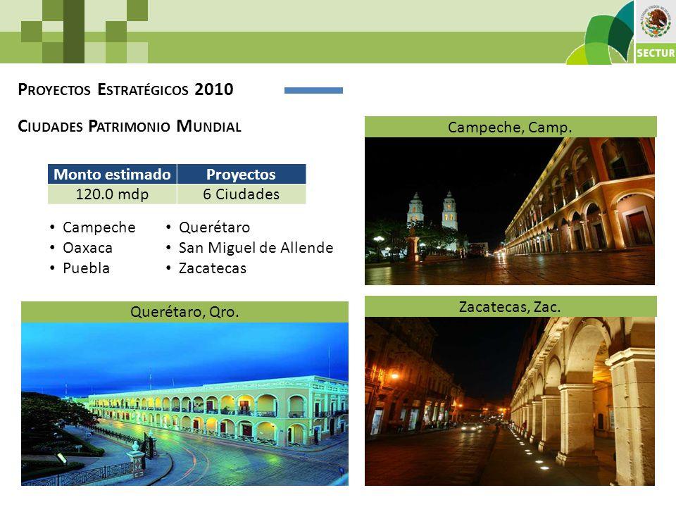 P ROYECTOS E STRATÉGICOS 2010 C IUDADES P ATRIMONIO M UNDIAL Monto estimadoProyectos 120.0 mdp6 Ciudades Querétaro, Qro. Campeche, Camp. Zacatecas, Za