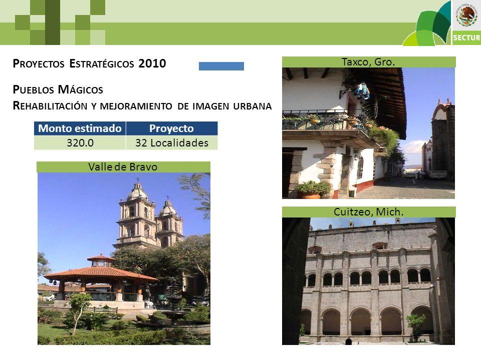 P ROYECTOS E STRATÉGICOS 2010 P UEBLOS M ÁGICOS R EHABILITACIÓN Y MEJORAMIENTO DE IMAGEN URBANA Monto estimadoProyecto 320.032 Localidades Taxco, Gro.