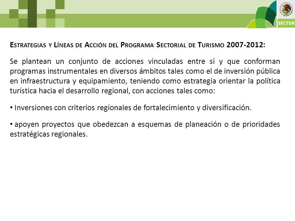E STRATEGIAS Y L ÍNEAS DE A CCIÓN DEL P ROGRAMA S ECTORIAL DE T URISMO 2007-2012: Se plantean un conjunto de acciones vinculadas entre si y que confor