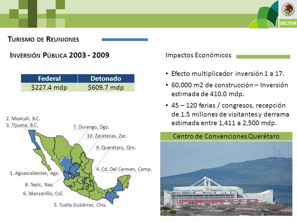 T URISMO DE R EUNIONES I NVERSIÓN P ÚBLICA 2003 - 2009 FederalDetonado $227.4 mdp$609.7 mdp 2. Mexicali, B.C. 3. Tijuana, B.C. 1. Aguascalientes, Ags.