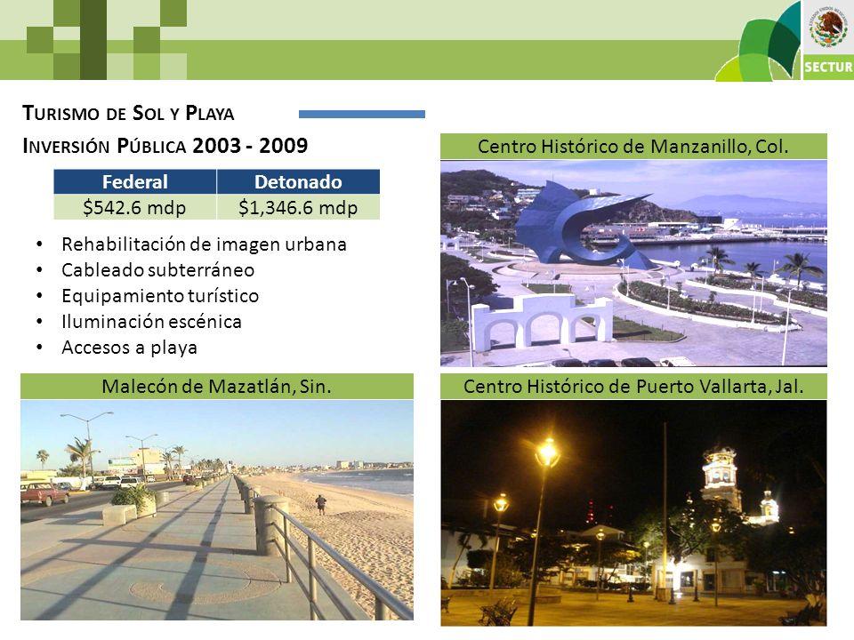T URISMO DE S OL Y P LAYA Malecón de Mazatlán, Sin. Centro Histórico de Manzanillo, Col. Centro Histórico de Puerto Vallarta, Jal. I NVERSIÓN P ÚBLICA