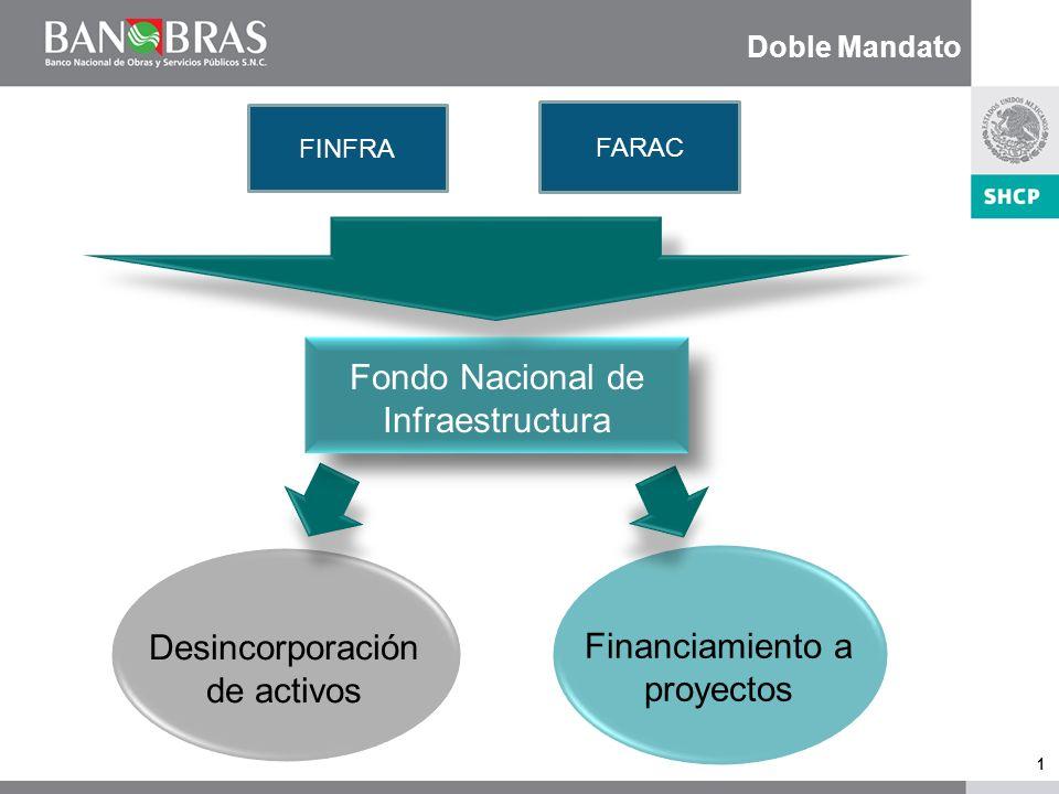 0 0 Noviembre 2009 Fondo Nacional de Infraestructura