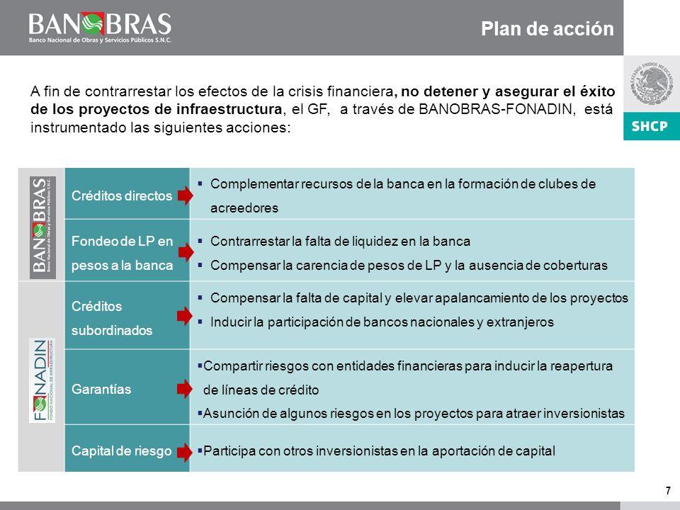 6 Situación del Mercado 1)Una mayor aversión al riesgo 2)Menor número de inversionistas en las licitaciones 3)Mayor oferta de proyectos Principales ef