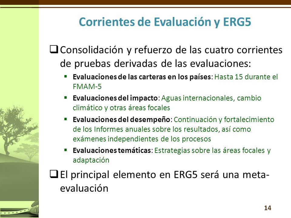 Consolidación y refuerzo de las cuatro corrientes de pruebas derivadas de las evaluaciones: Evaluaciones de las carteras en los países: Hasta 15 durante el FMAM-5 Evaluaciones del impacto: Aguas internacionales, cambio climático y otras áreas focales Evaluaciones del desempeño: Continuación y fortalecimiento de los Informes anuales sobre los resultados, así como exámenes independientes de los procesos Evaluaciones temáticas: Estrategias sobre las áreas focales y adaptación El principal elemento en ERG5 será una meta- evaluación 14