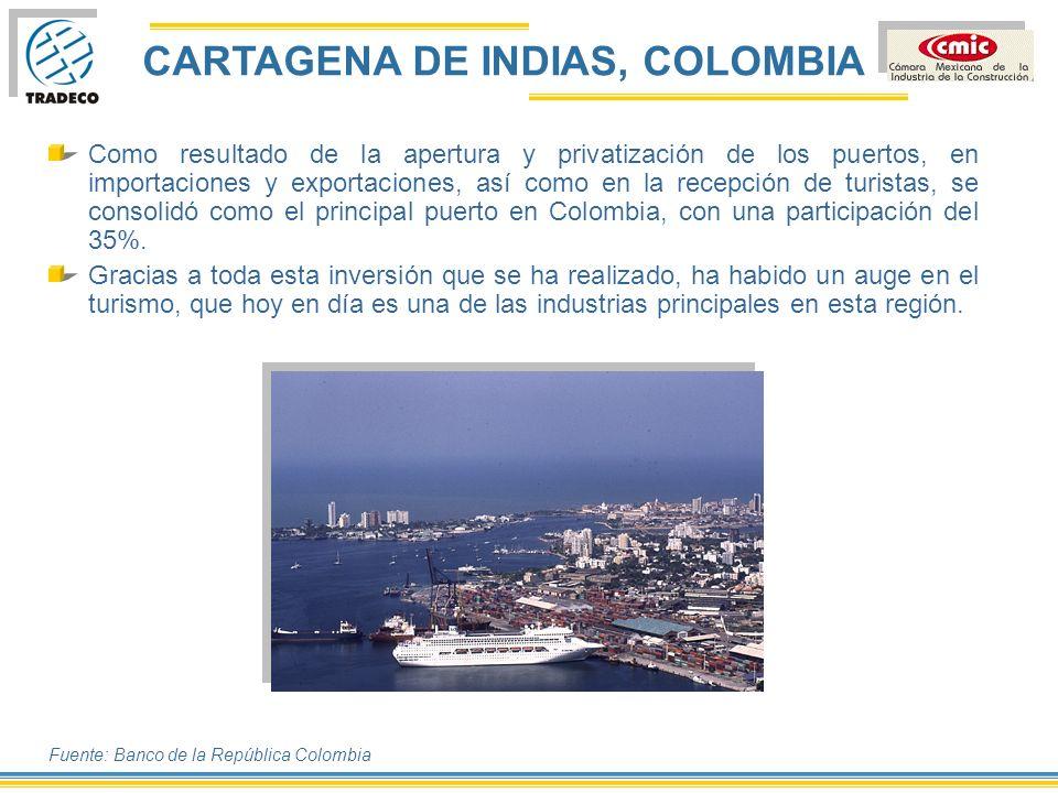 CARTAGENA DE INDIAS, COLOMBIA Un ejemplo de esto es la realización de los Juegos Deportivos Centroamericanos y del Caribe, a realizarse en julio del presente año.