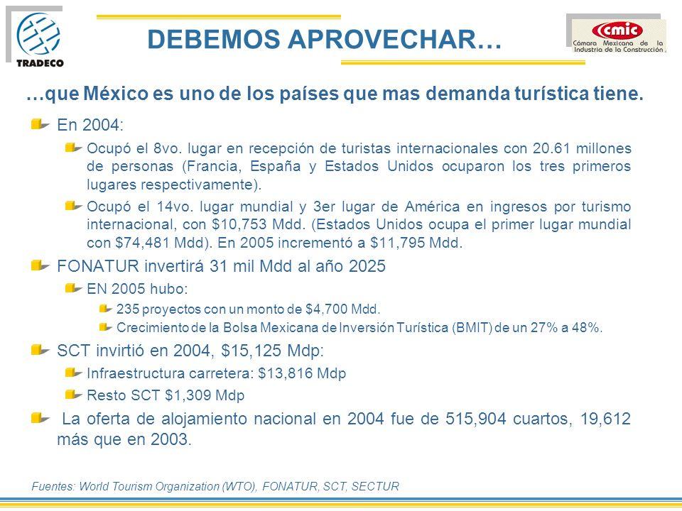 MEXICO, PAIS RICO… México es un país muy rico culturalmente.