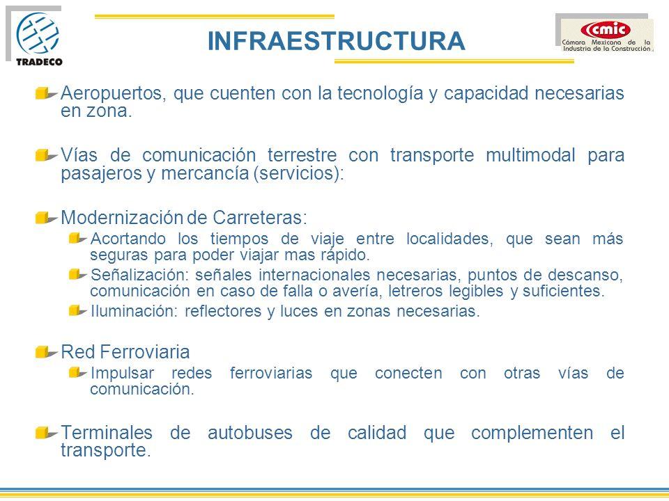 INFRAESTRUCTURA Puertos, que cuenten con la capacidad y servicios necesarios Para pasajeros y comercio (carga de mercancías).
