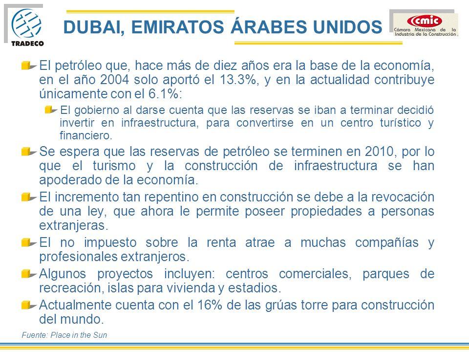 DUBAI, EMIRATOS ÁRABES UNIDOS The Palm