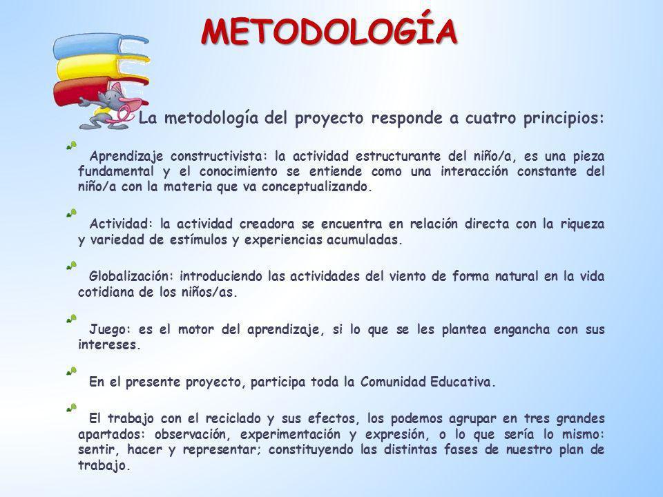 METODOLOGÍA La metodología del proyecto responde a cuatro principios: Aprendizaje constructivista: la actividad estructurante del niño/a, es una pieza fundamental y el conocimiento se entiende como una interacción constante del niño/a con la materia que va conceptualizando.