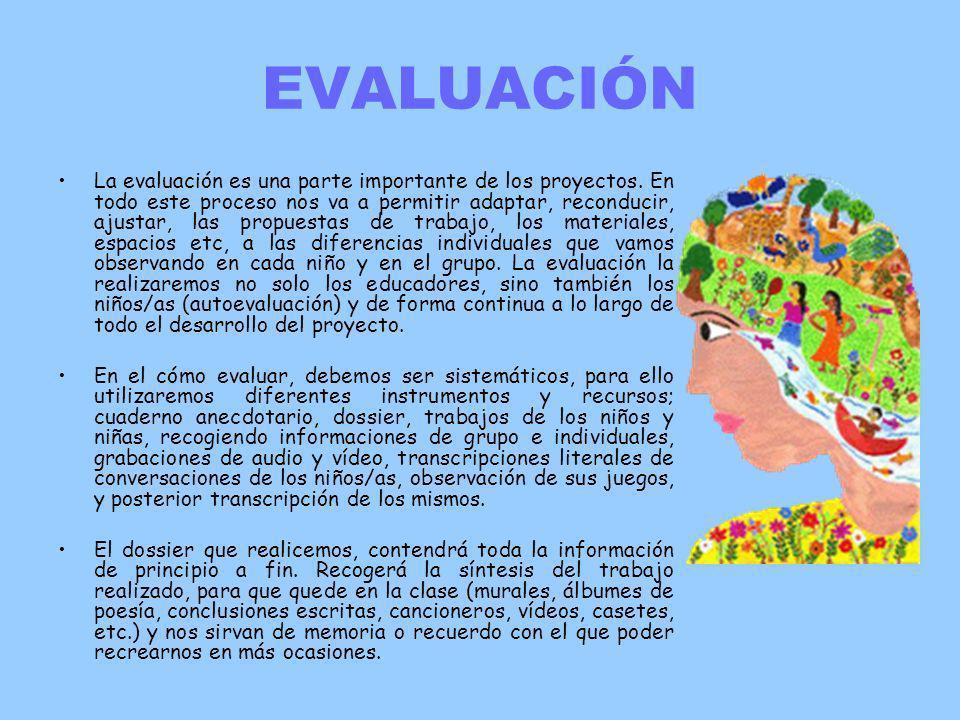 EVALUACIÓN La evaluación es una parte importante de los proyectos.