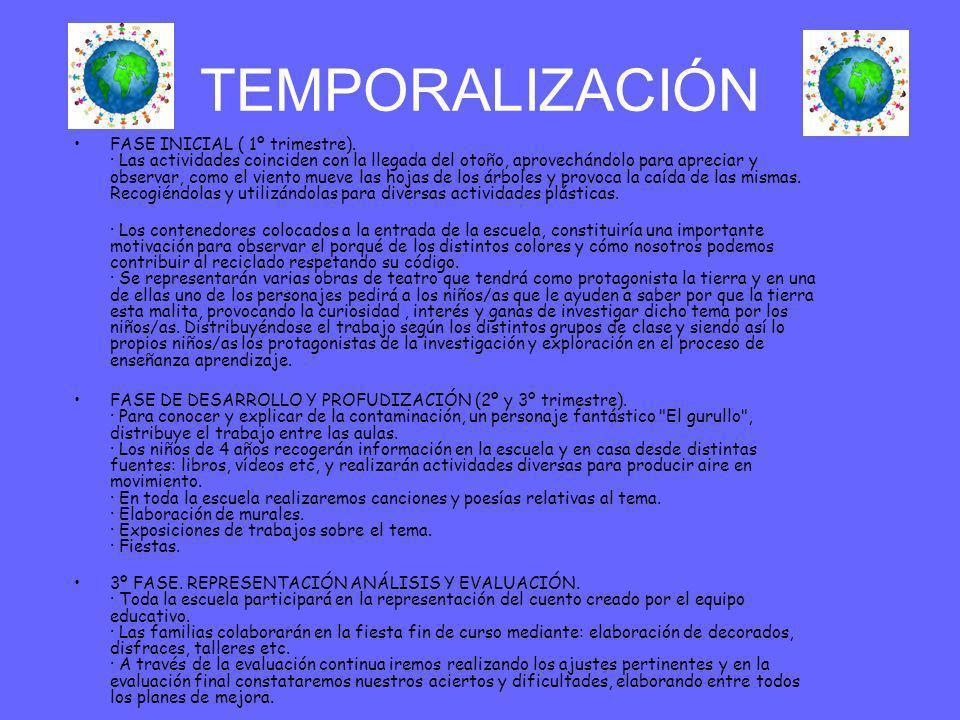 TEMPORALIZACIÓN FASE INICIAL ( 1º trimestre).