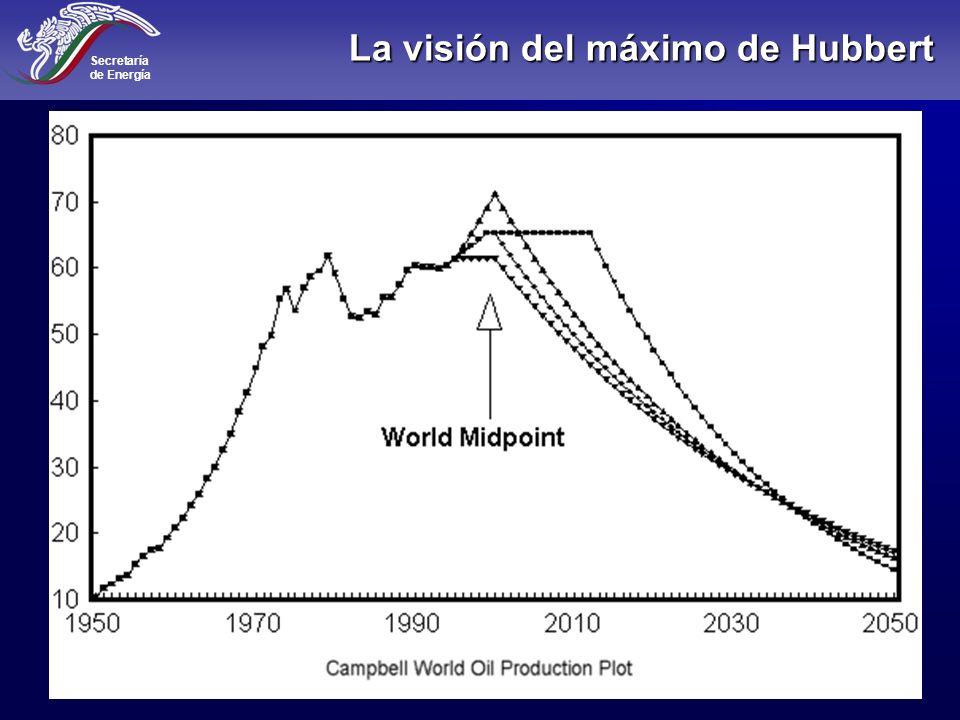 Secretaría de Energía 46 Evolución de las inversiones de PEMEX Inversión anual promedio 2001-2004 cercana a 10 mil millones de dólares.