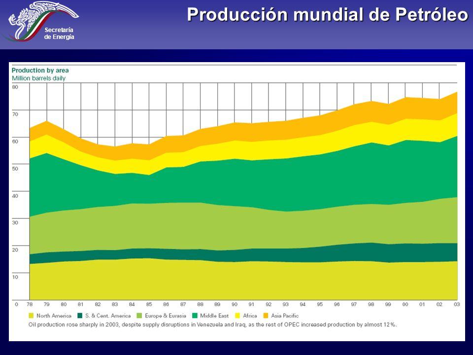 Secretaría de Energía 27 Producción de Gas La producción de gas natural, también, se incrementa en los últimos tres años.