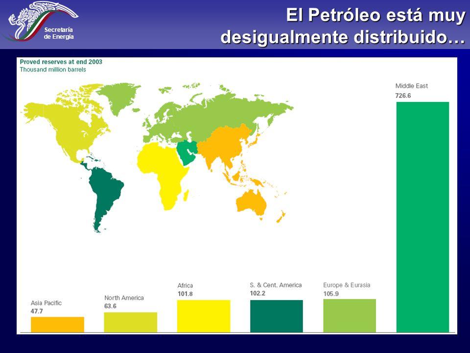 Secretaría de Energía 28 Capacidad de restitución de reservas con nuevos descubrimientos Restitución de las reservas al 100% en 2010