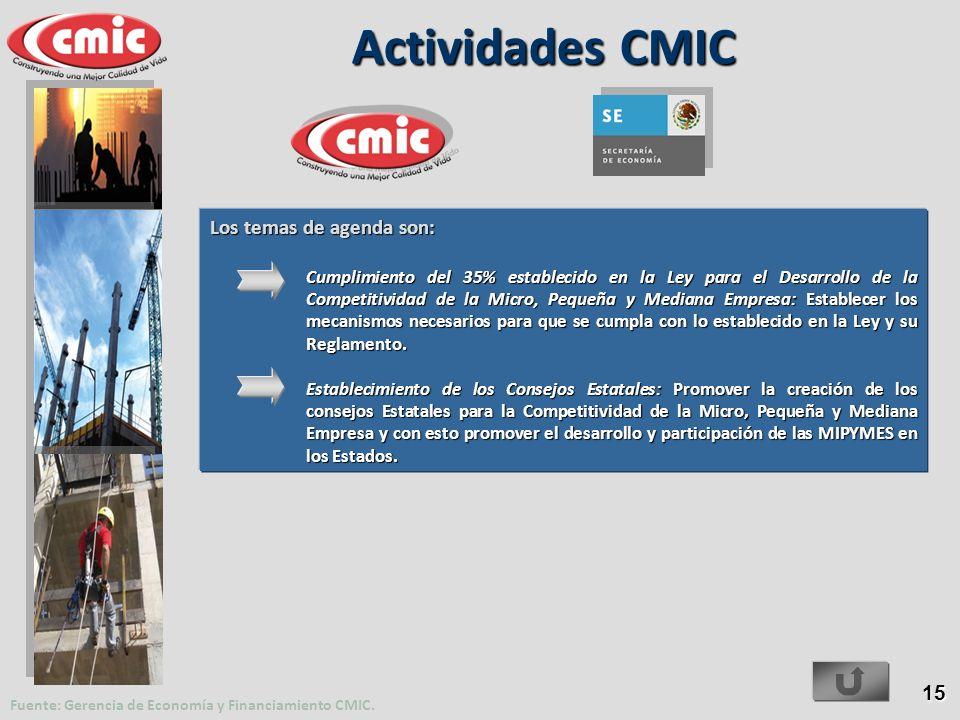 15 Fuente: Gerencia de Economía y Financiamiento CMIC. Los temas de agenda son: Cumplimiento del 35% establecido en la Ley para el Desarrollo de la Co