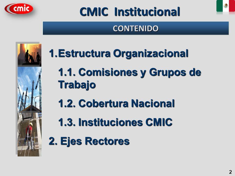 2 CMIC Institucional CONTENIDO 1.Estructura Organizacional 1.1. Comisiones y Grupos de Trabajo 1.2. Cobertura Nacional 1.3. Instituciones CMIC 2. Ejes