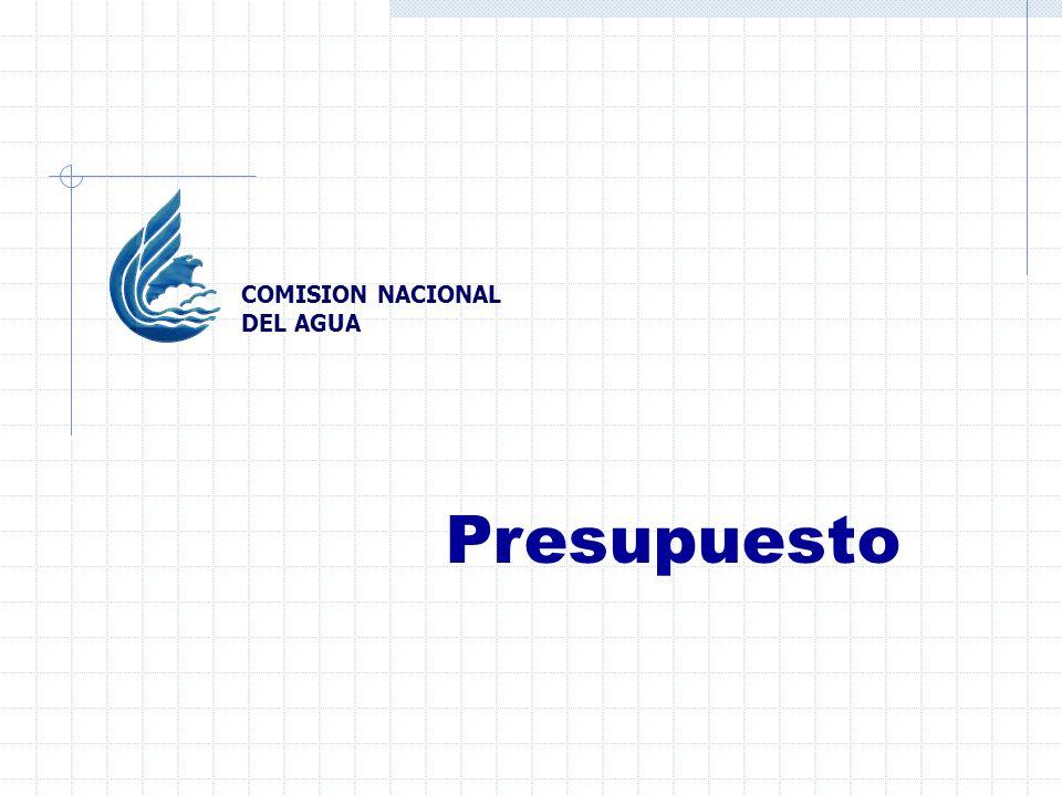 Presupuesto COMISION NACIONAL DEL AGUA