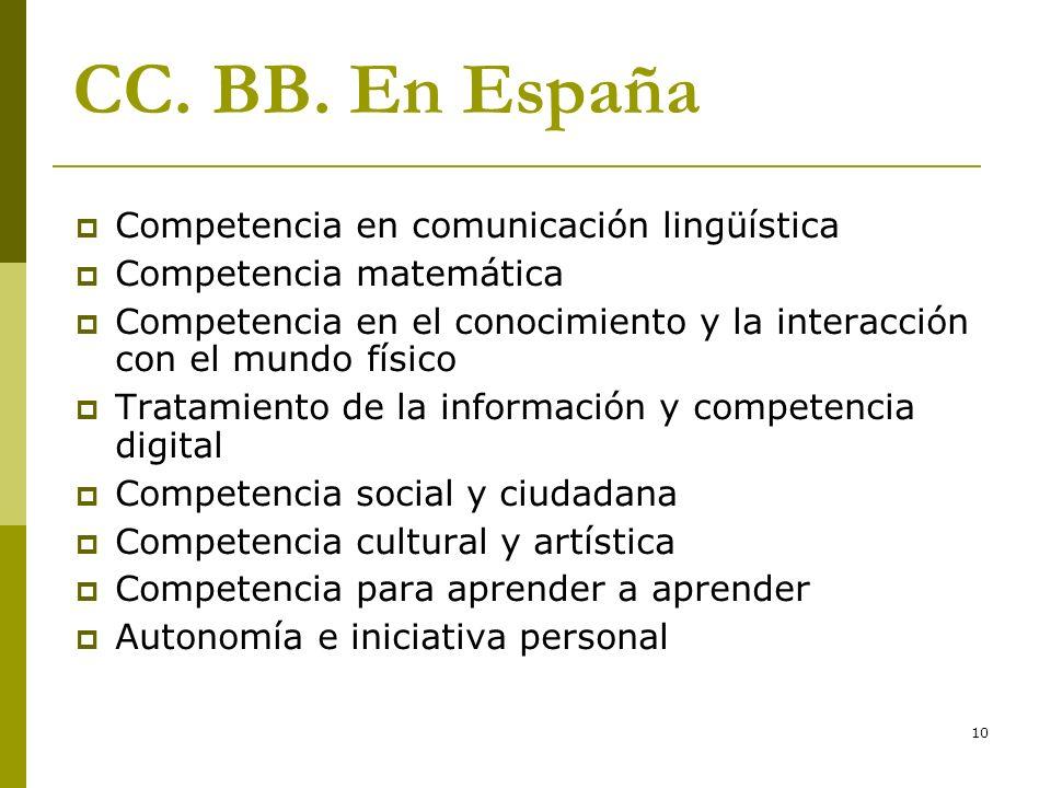 10 CC. BB. En España Competencia en comunicación lingüística Competencia matemática Competencia en el conocimiento y la interacción con el mundo físic
