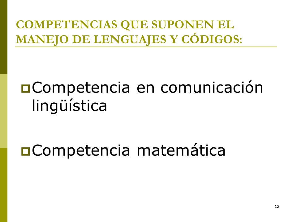 12 COMPETENCIAS QUE SUPONEN EL MANEJO DE LENGUAJES Y CÓDIGOS: Competencia en comunicación lingüística Competencia matemática