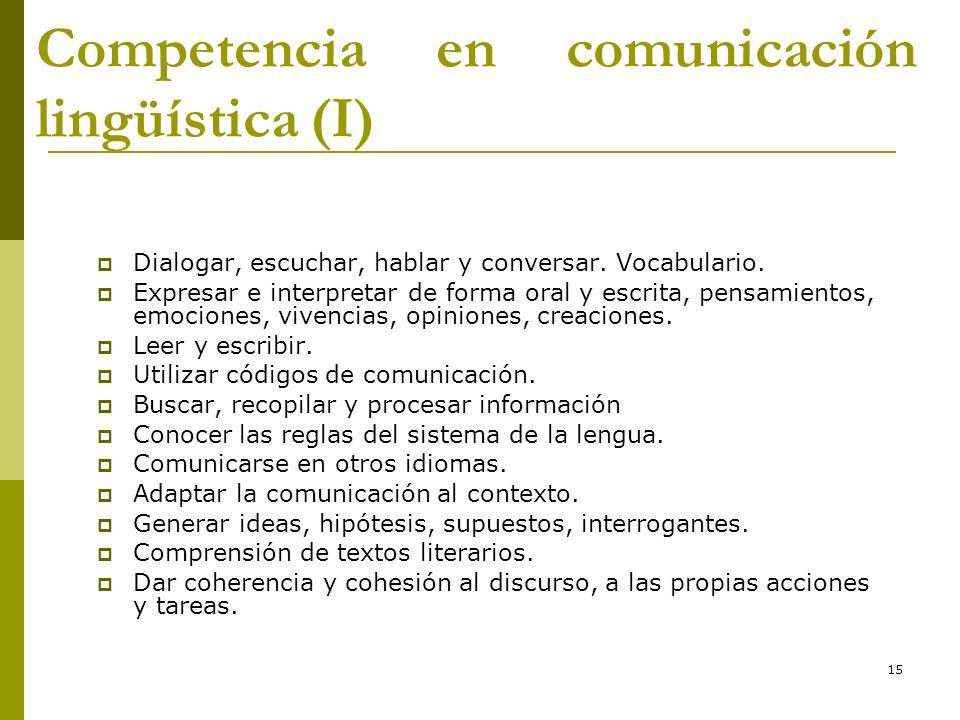 15 Competencia en comunicación lingüística (I) Dialogar, escuchar, hablar y conversar. Vocabulario. Expresar e interpretar de forma oral y escrita, pe