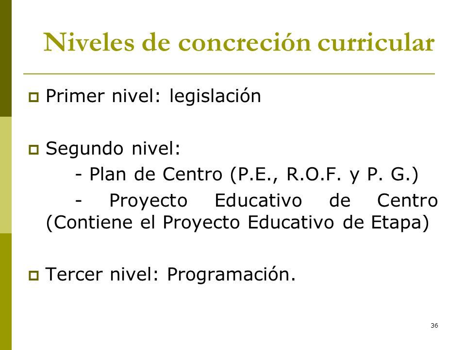 36 Niveles de concreción curricular Primer nivel: legislación Segundo nivel: - Plan de Centro (P.E., R.O.F. y P. G.) - Proyecto Educativo de Centro (C