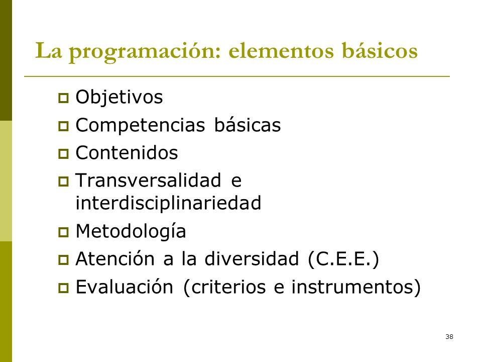 38 La programación: elementos básicos Objetivos Competencias básicas Contenidos Transversalidad e interdisciplinariedad Metodología Atención a la dive