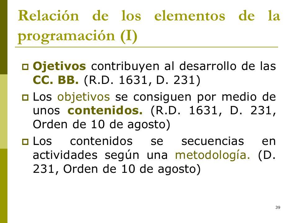 39 Relación de los elementos de la programación (I) Ojetivos contribuyen al desarrollo de las CC. BB. (R.D. 1631, D. 231) Los objetivos se consiguen p