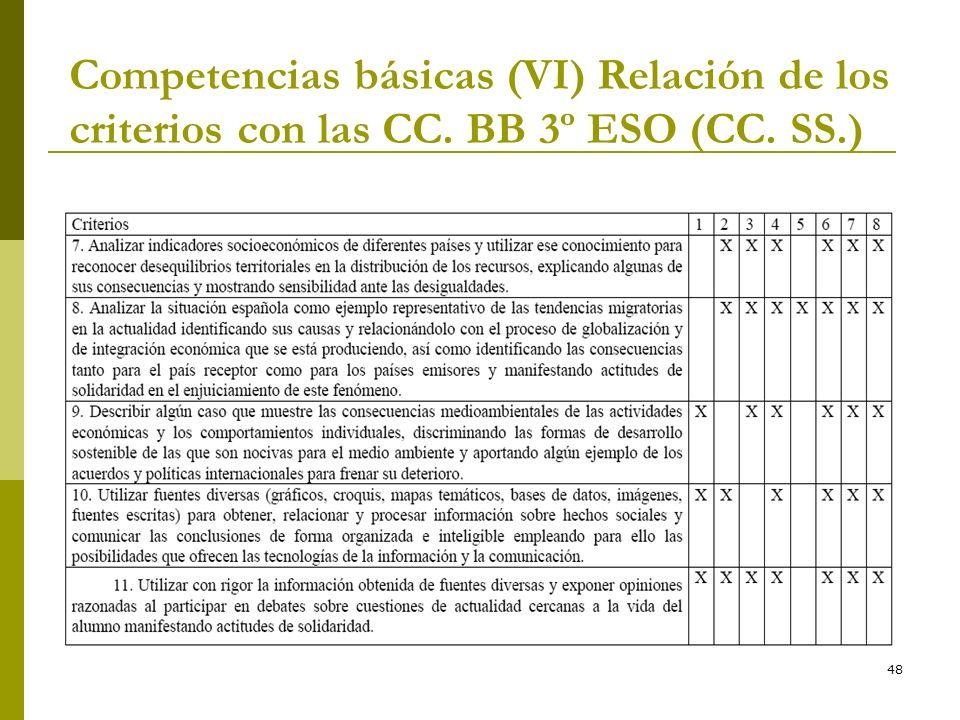 48 Competencias básicas (VI) Relación de los criterios con las CC. BB 3º ESO (CC. SS.)