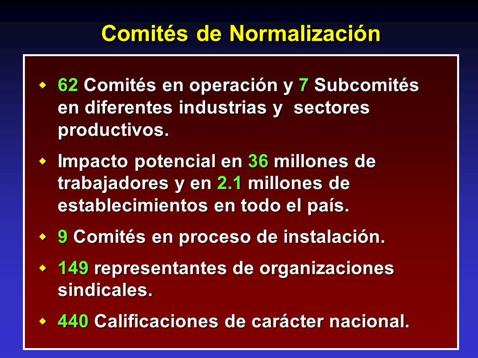 Comités de Normalización 62 Comités en operación y 7 Subcomités en diferentes industrias y sectores productivos. 62 Comités en operación y 7 Subcomité